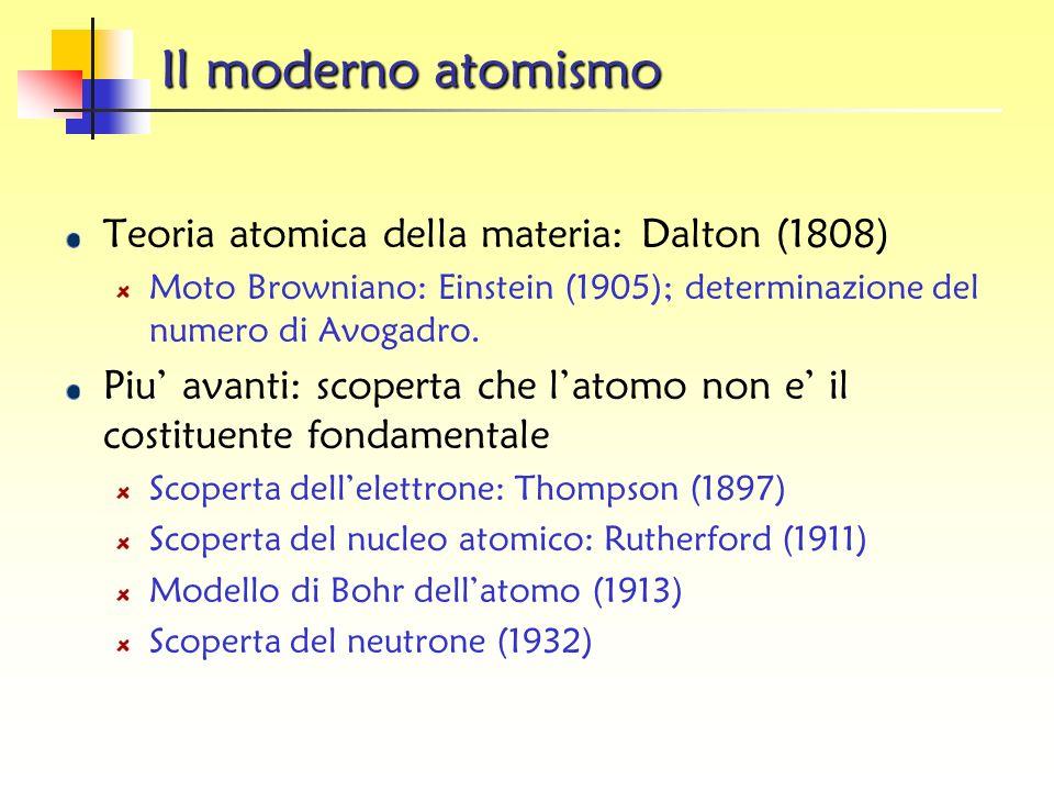 Il moderno atomismo Teoria atomica della materia: Dalton (1808)