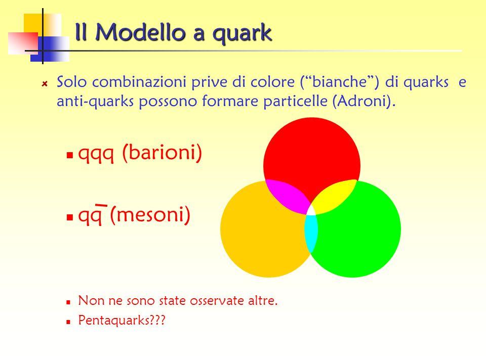 Il Modello a quark qqq (barioni) qq (mesoni)