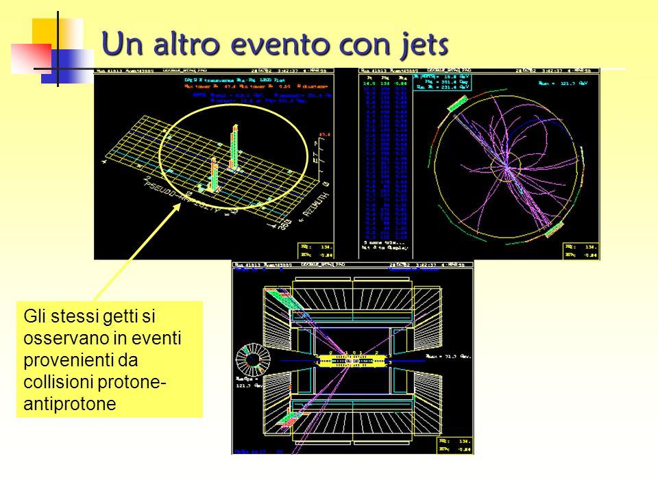 Un altro evento con jets