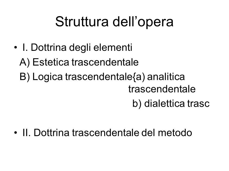 Struttura dell'opera I. Dottrina degli elementi