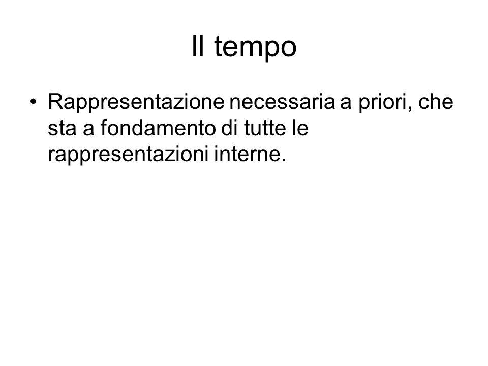 Il tempo Rappresentazione necessaria a priori, che sta a fondamento di tutte le rappresentazioni interne.