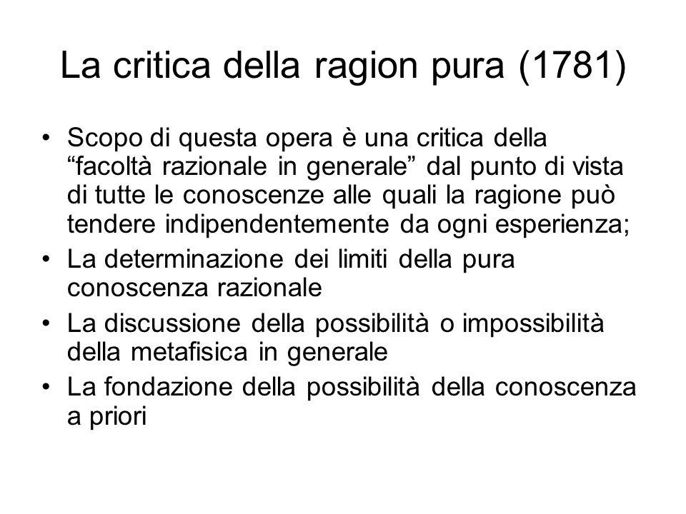 La critica della ragion pura (1781)
