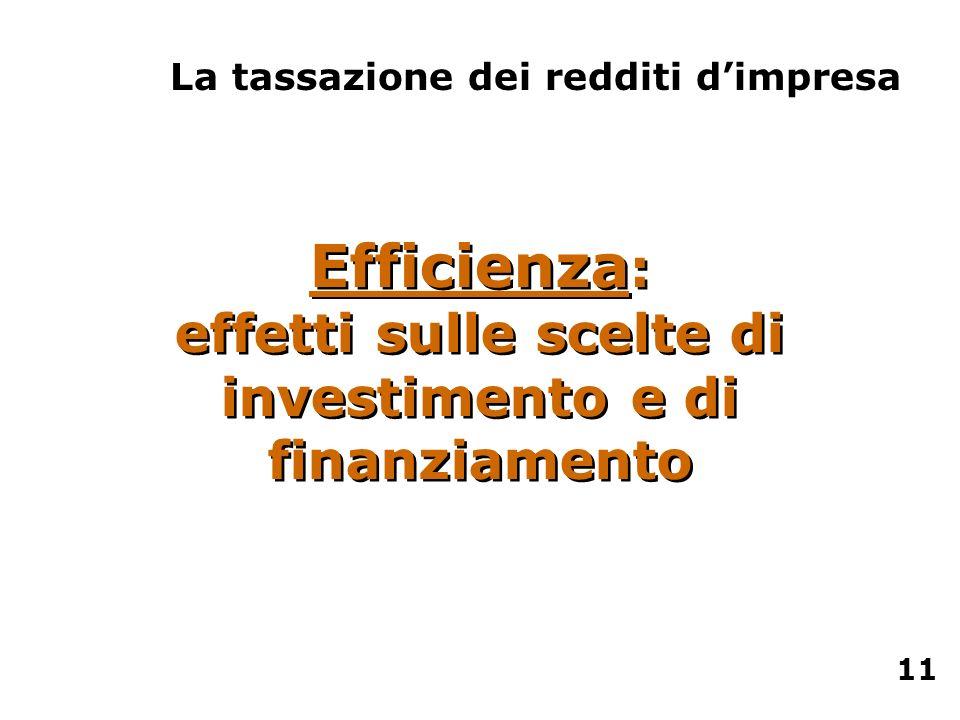 Efficienza: effetti sulle scelte di investimento e di finanziamento
