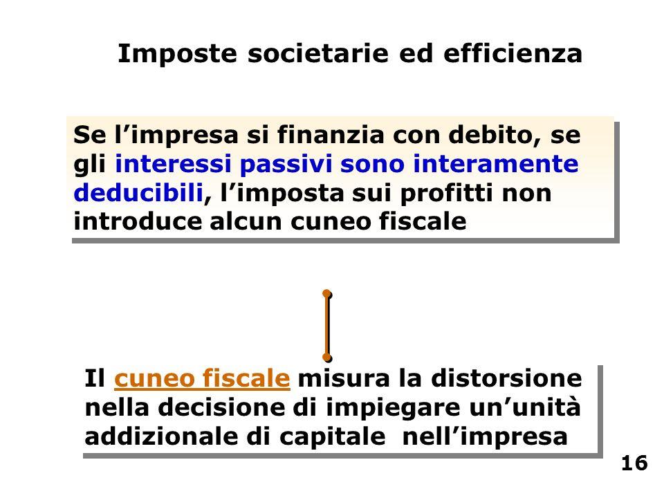 Imposte societarie ed efficienza