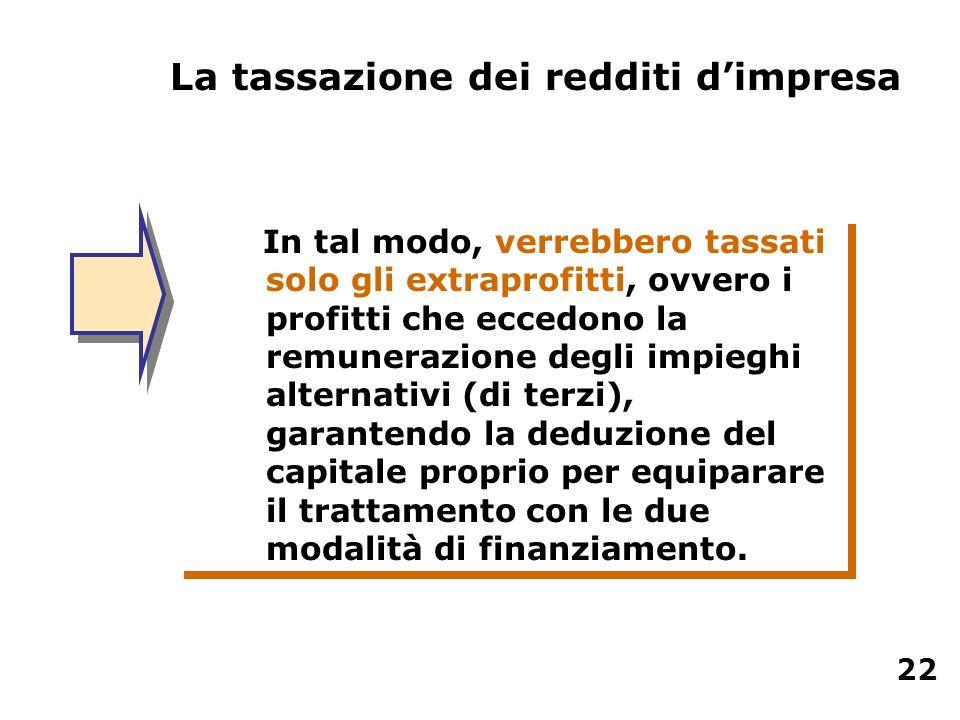 La tassazione dei redditi d'impresa