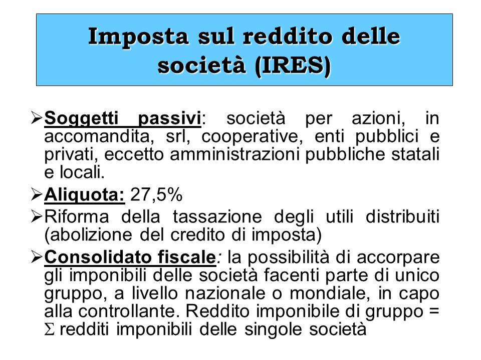 Imposta sul reddito delle società (IRES)