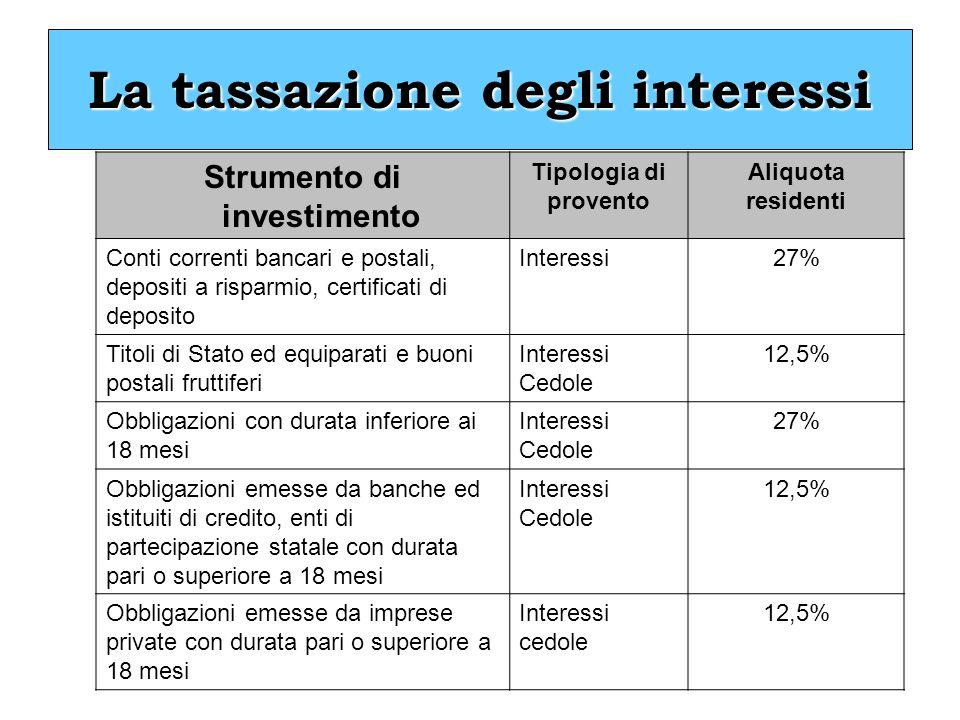 La tassazione degli interessi