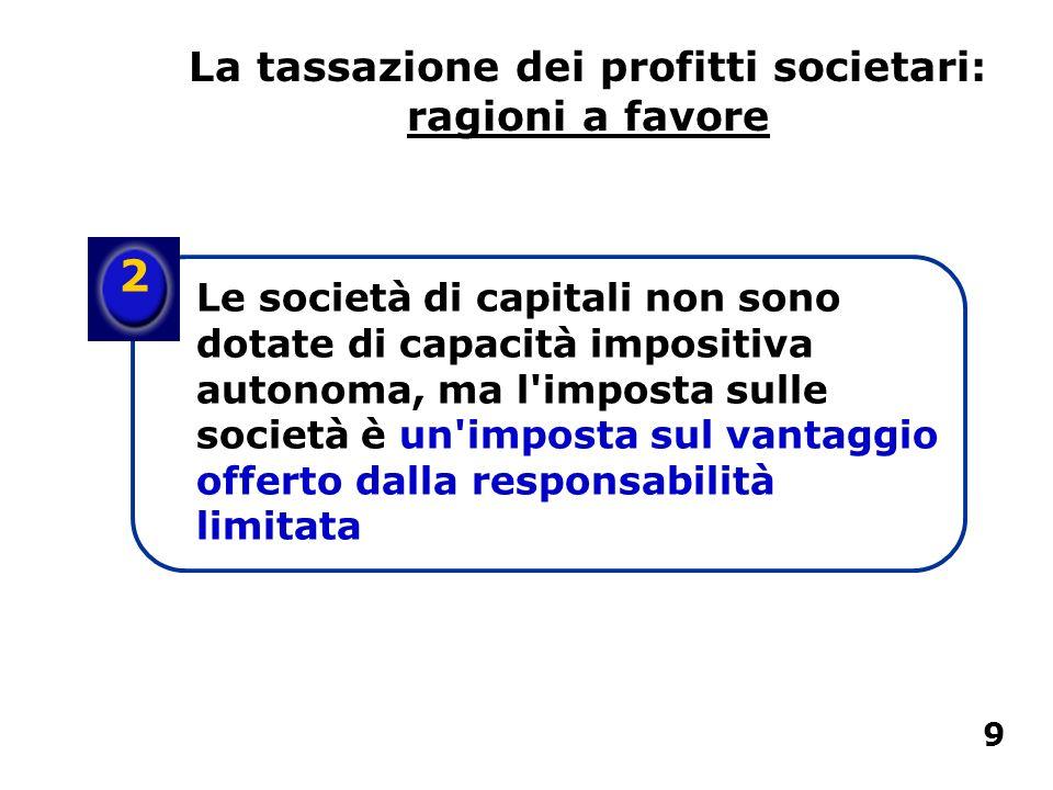 La tassazione dei profitti societari: ragioni a favore