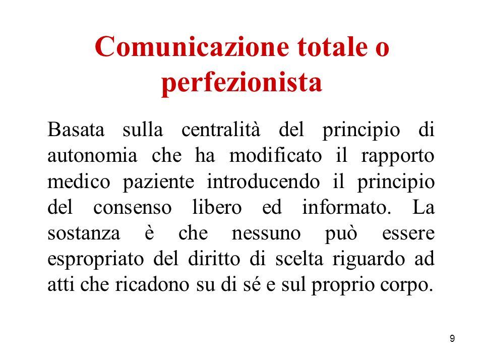 Comunicazione totale o perfezionista