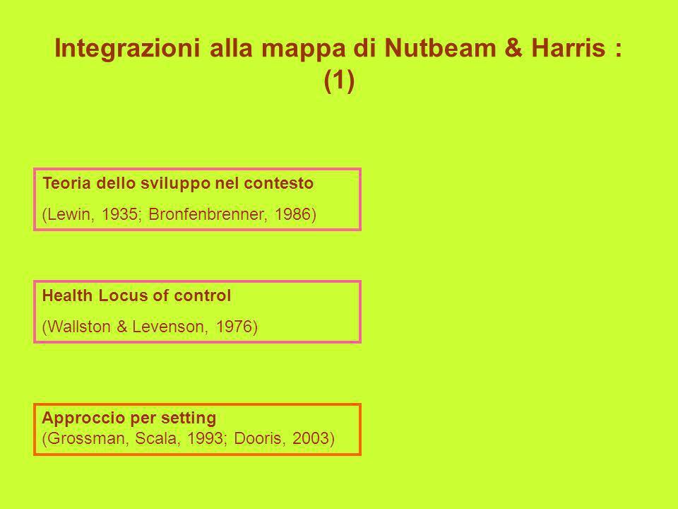 Integrazioni alla mappa di Nutbeam & Harris : (1)
