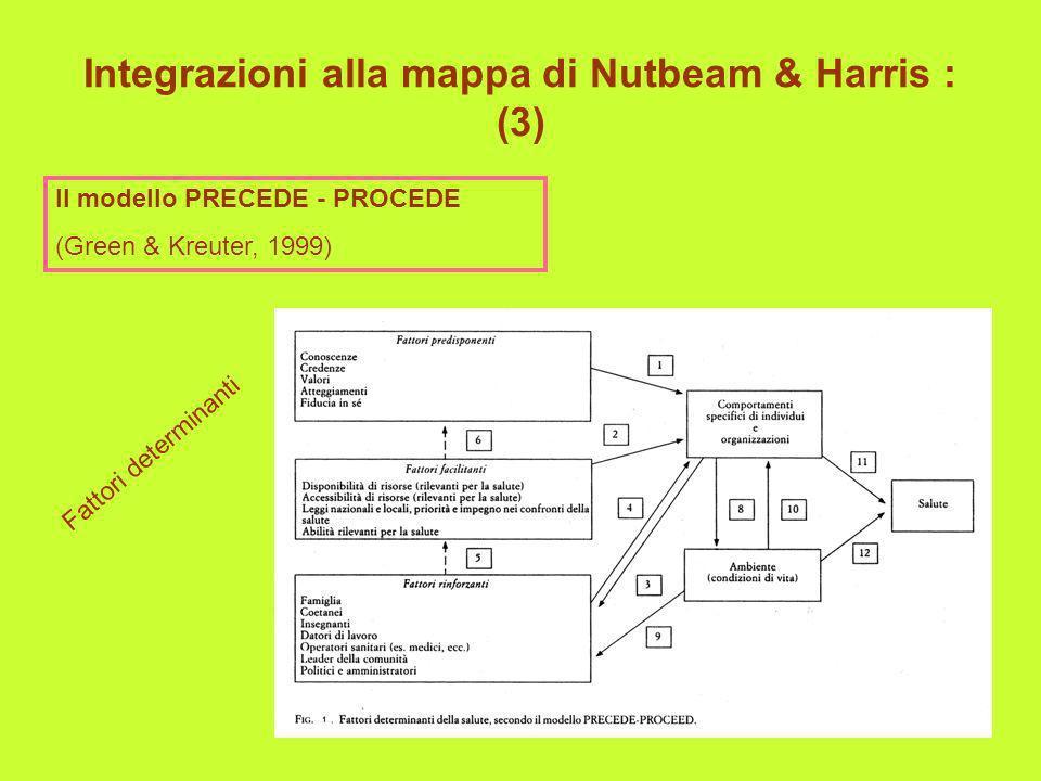 Integrazioni alla mappa di Nutbeam & Harris : (3)