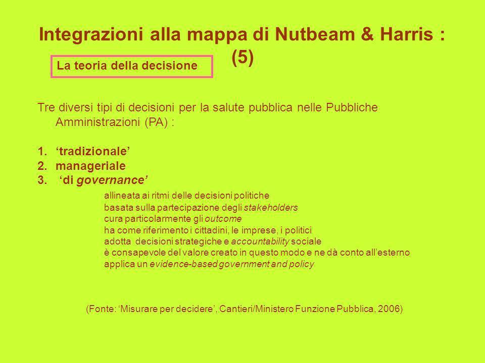 Integrazioni alla mappa di Nutbeam & Harris : (5)