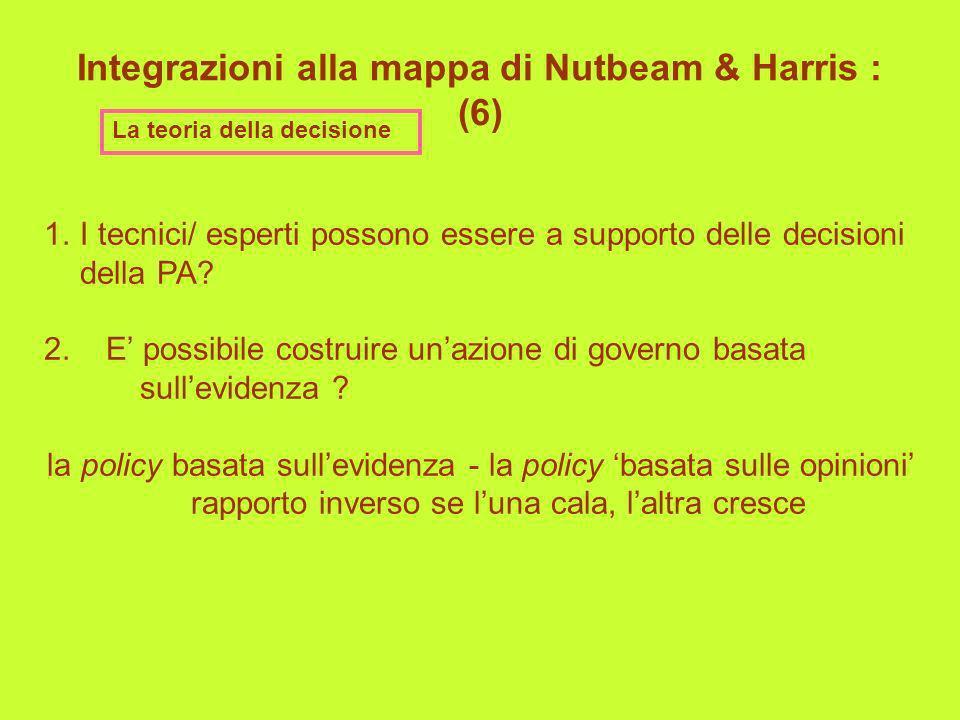 Integrazioni alla mappa di Nutbeam & Harris : (6)