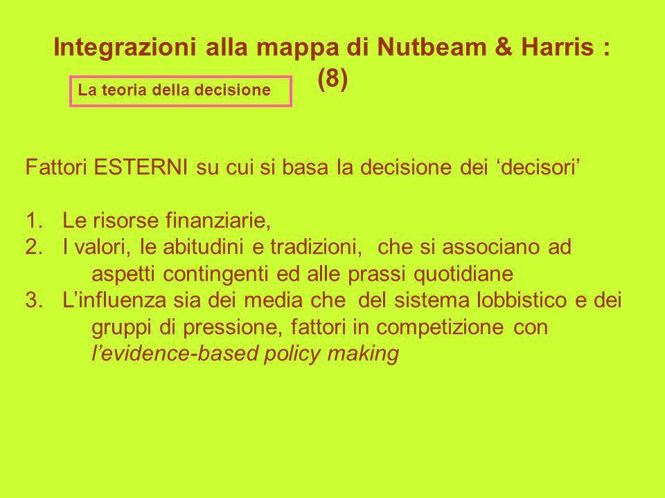 Integrazioni alla mappa di Nutbeam & Harris : (8)