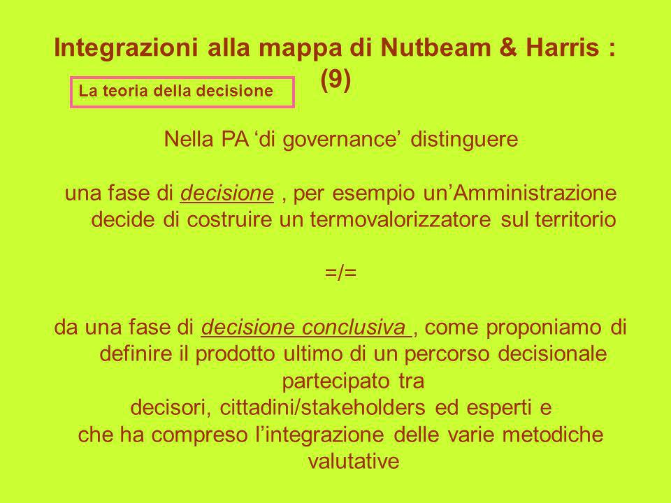 Integrazioni alla mappa di Nutbeam & Harris : (9)