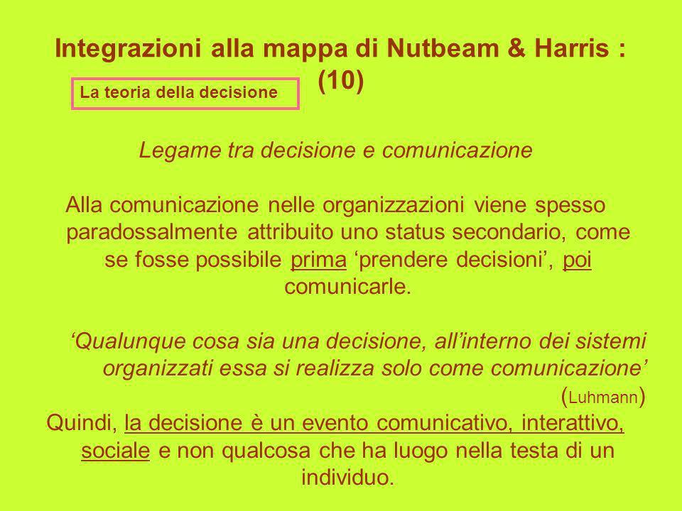 Integrazioni alla mappa di Nutbeam & Harris : (10)