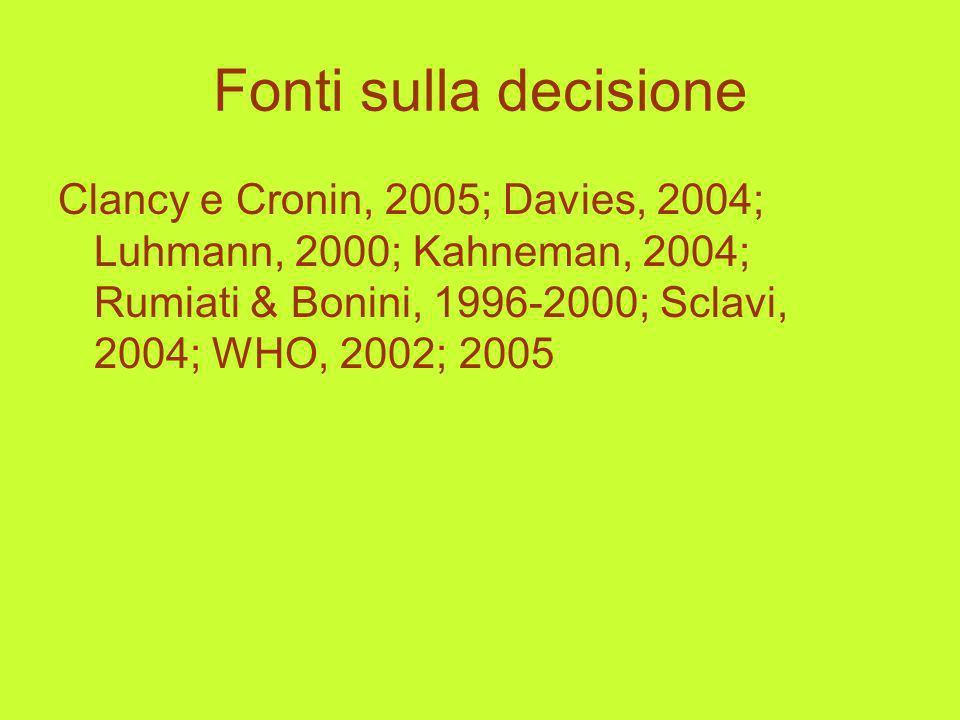 Fonti sulla decisione Clancy e Cronin, 2005; Davies, 2004; Luhmann, 2000; Kahneman, 2004; Rumiati & Bonini, 1996-2000; Sclavi, 2004; WHO, 2002; 2005.