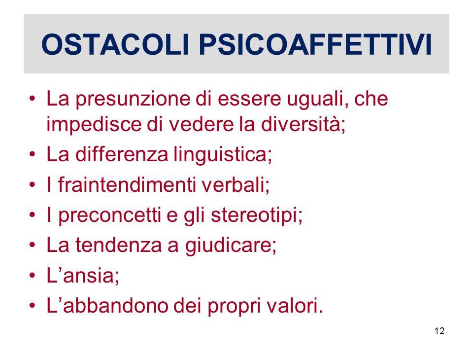 OSTACOLI PSICOAFFETTIVI