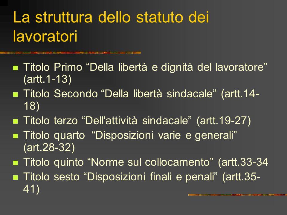 La struttura dello statuto dei lavoratori