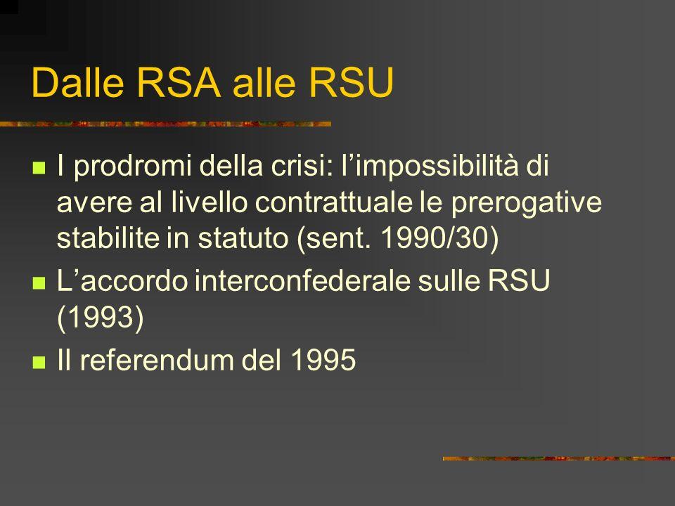 Dalle RSA alle RSU I prodromi della crisi: l'impossibilità di avere al livello contrattuale le prerogative stabilite in statuto (sent. 1990/30)