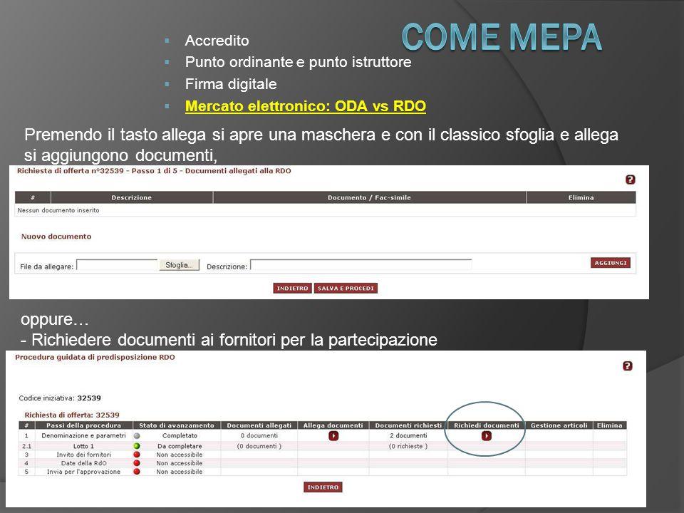Accredito Punto ordinante e punto istruttore. Firma digitale. Mercato elettronico: ODA vs RDO. COME Mepa.