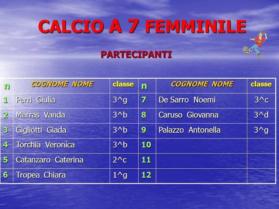 CALCIO A 7 FEMMINILE n PARTECIPANTI 1 Perri Giulia 3^g 7