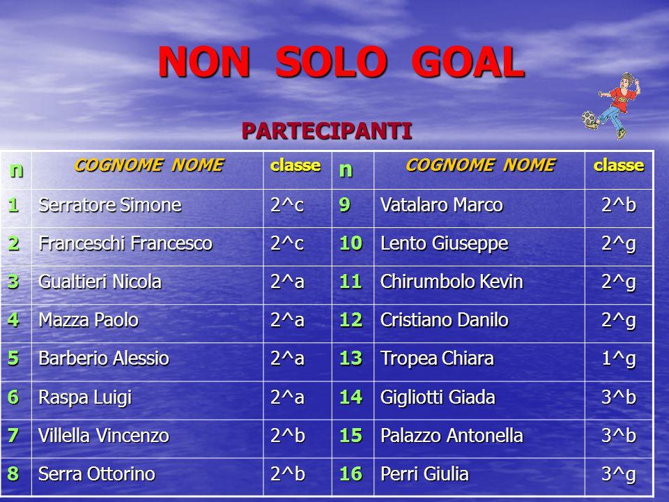 NON SOLO GOAL n PARTECIPANTI 1 Serratore Simone 2^c 9 Vatalaro Marco