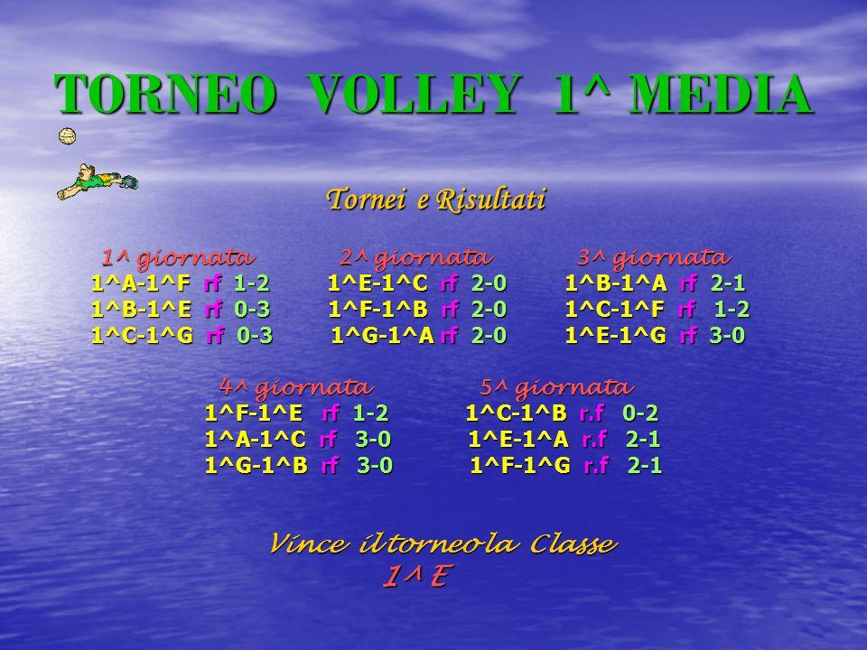 TORNEO VOLLEY 1^ MEDIA Tornei e Risultati Vince il torneo la Classe