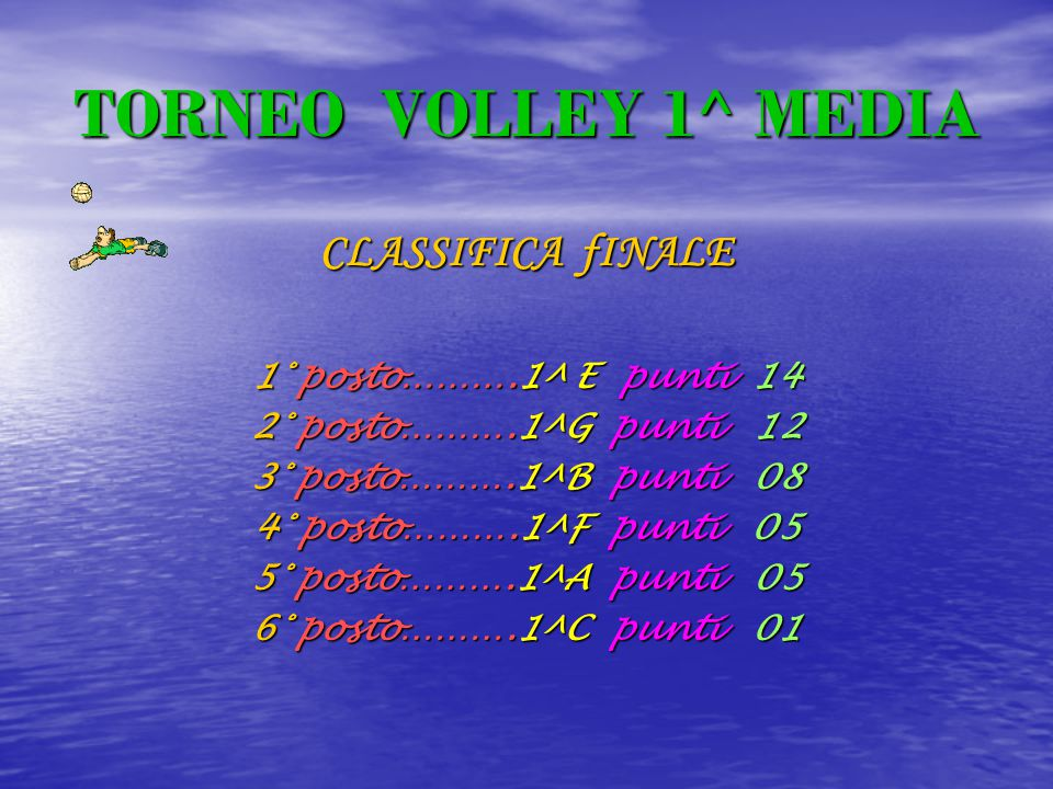 TORNEO VOLLEY 1^ MEDIA CLASSIFICA fINALE 1° posto……….1^ E punti 14