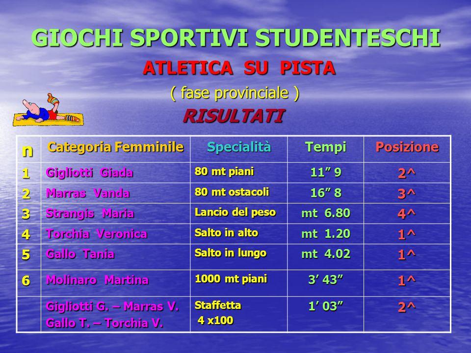 GIOCHI SPORTIVI STUDENTESCHI ATLETICA SU PISTA