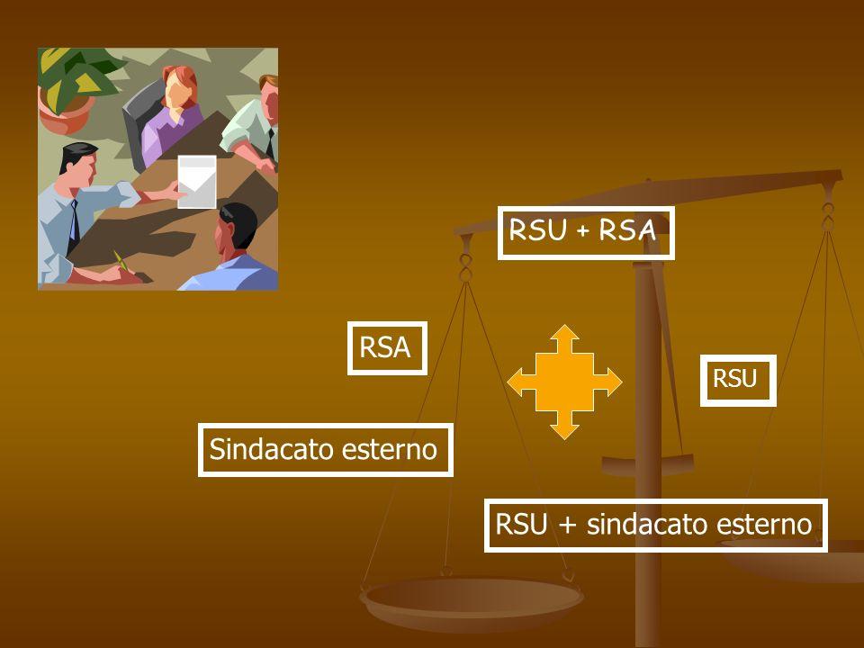 RSU + sindacato esterno