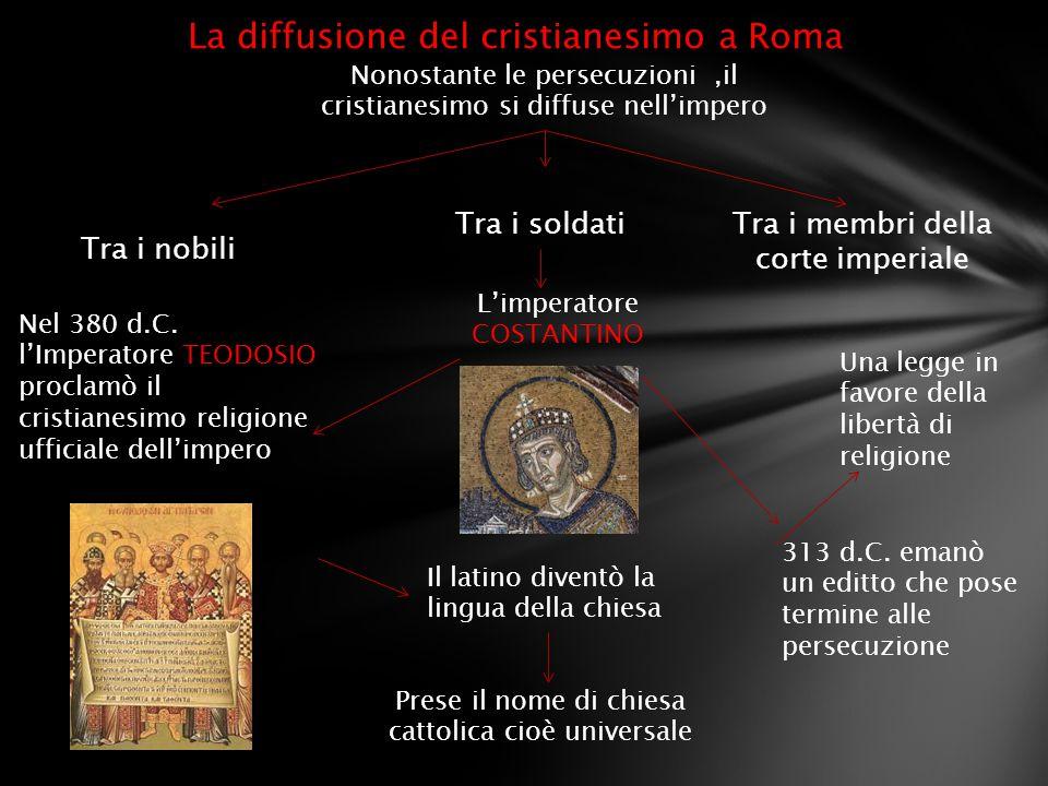 La diffusione del cristianesimo a Roma