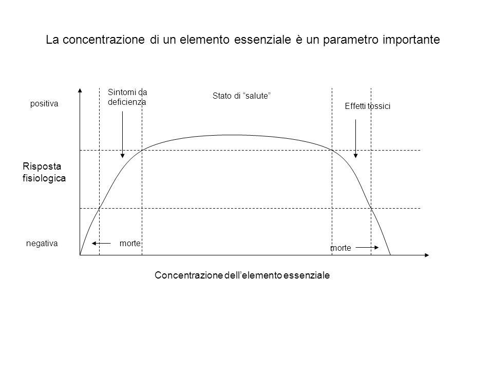 La concentrazione di un elemento essenziale è un parametro importante
