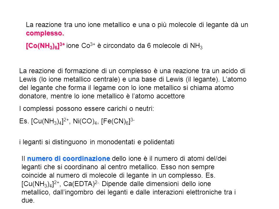 La reazione tra uno ione metallico e una o più molecole di legante dà un complesso.