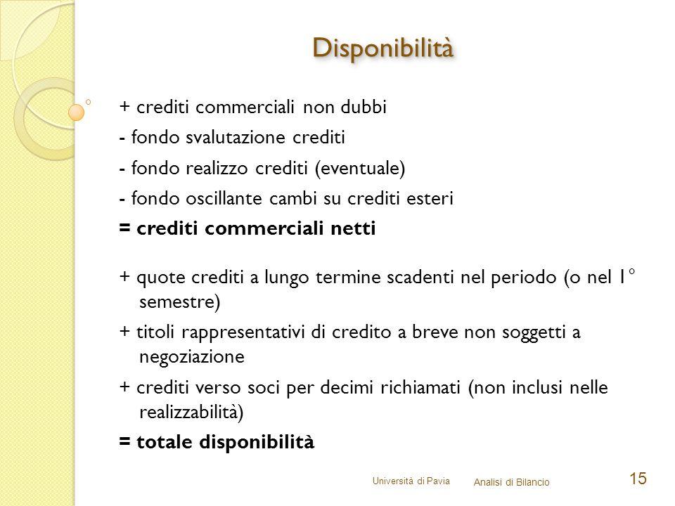 Disponibilità + crediti commerciali non dubbi