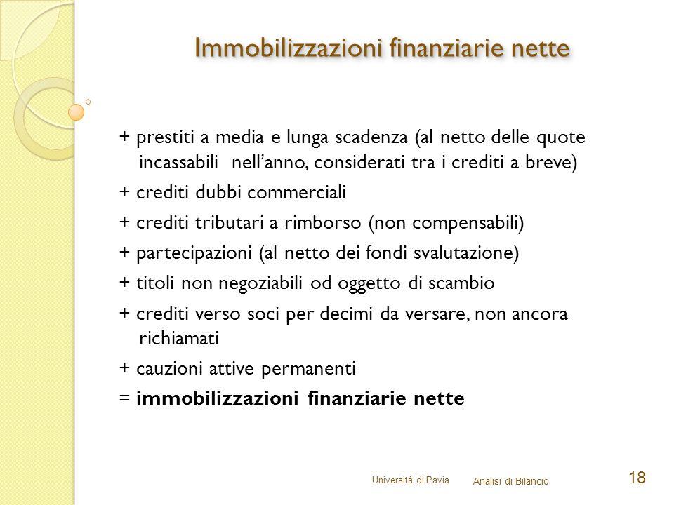 Immobilizzazioni finanziarie nette