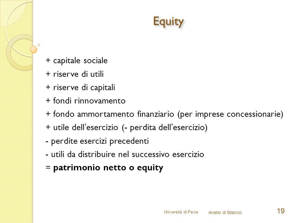 Equity + capitale sociale + riserve di utili + riserve di capitali