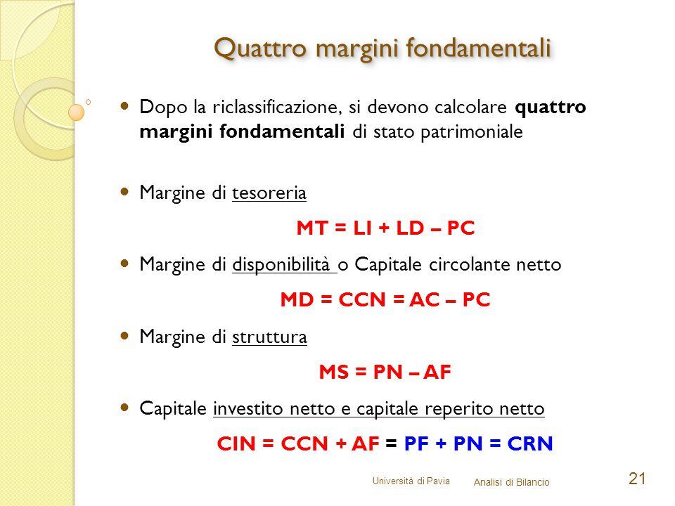 Quattro margini fondamentali