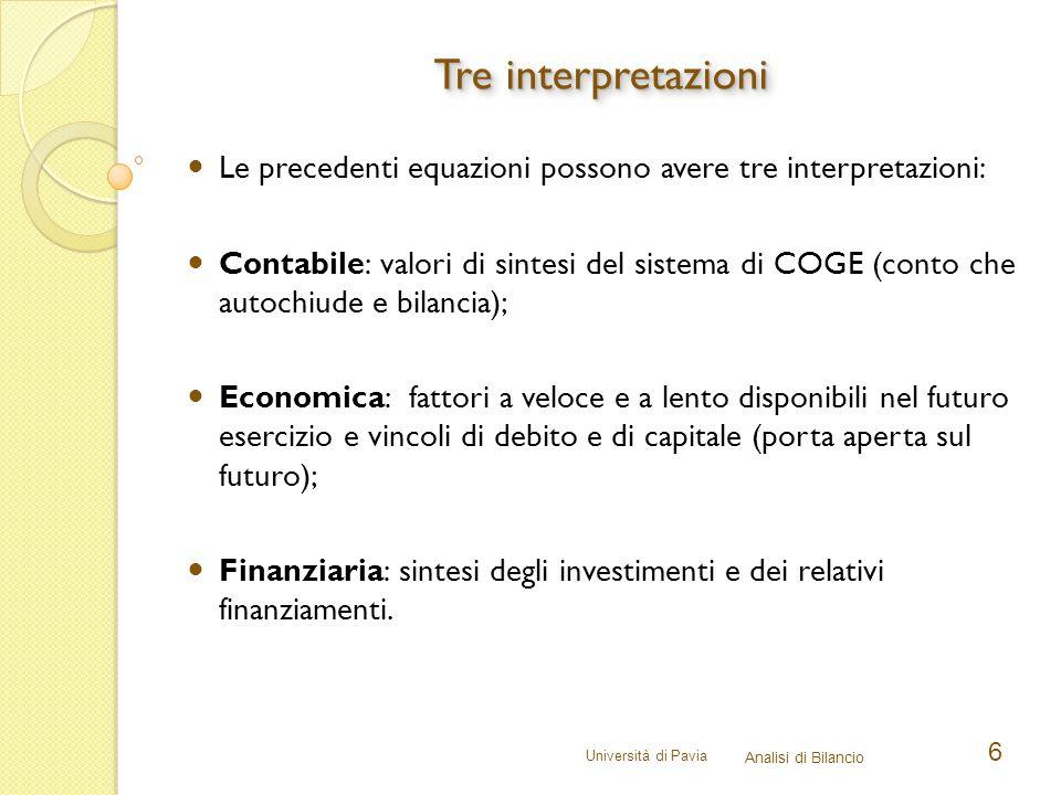 Tre interpretazioni Le precedenti equazioni possono avere tre interpretazioni: