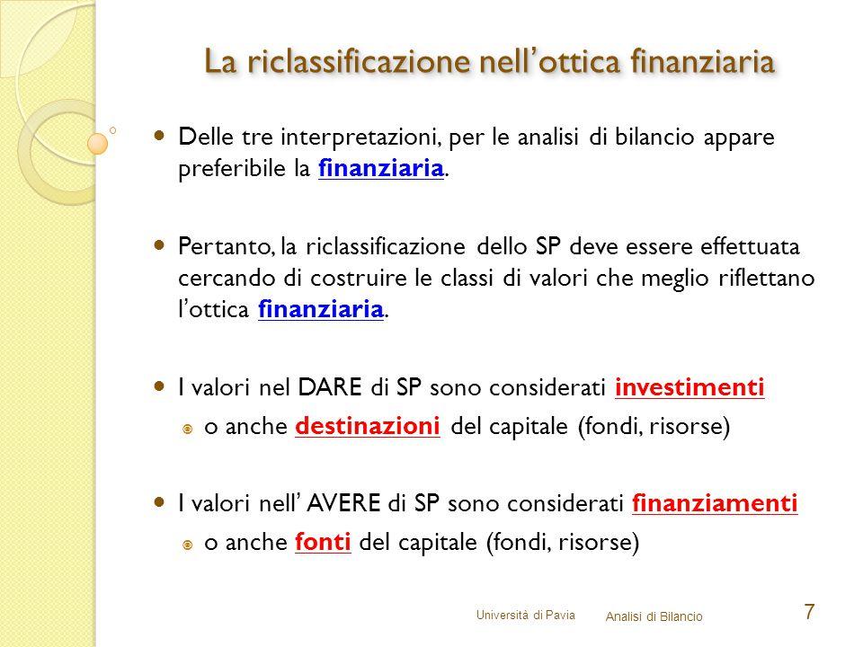 La riclassificazione nell'ottica finanziaria