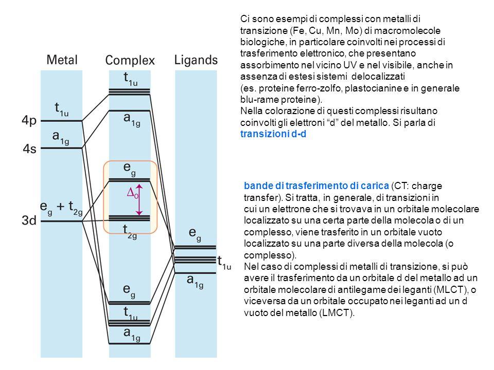 Ci sono esempi di complessi con metalli di transizione (Fe, Cu, Mn, Mo) di macromolecole biologiche, in particolare coinvolti nei processi di trasferimento elettronico, che presentano assorbimento nel vicino UV e nel visibile, anche in assenza di estesi sistemi delocalizzati