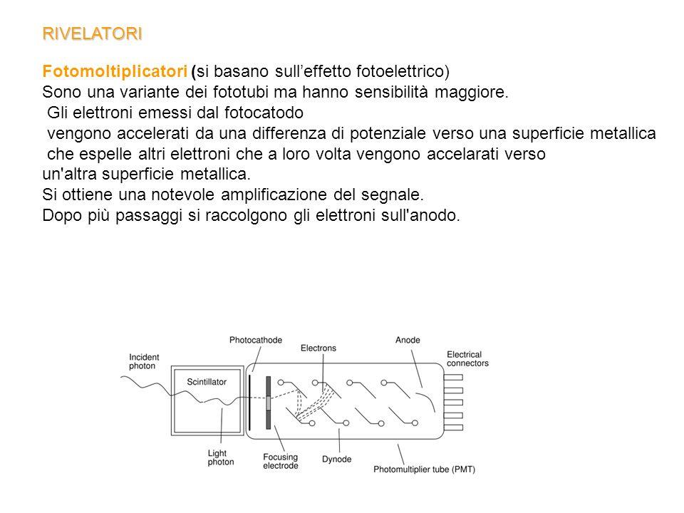 RIVELATORI Fotomoltiplicatori (si basano sull'effetto fotoelettrico) Sono una variante dei fototubi ma hanno sensibilità maggiore.