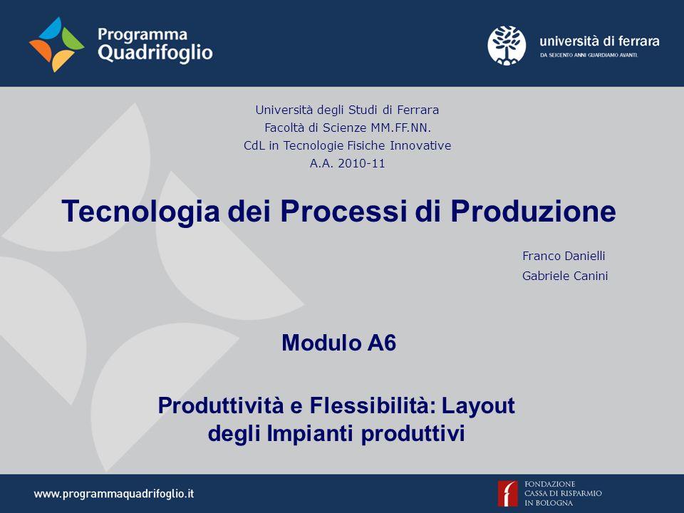 Produttività e Flessibilità: Layout degli Impianti produttivi