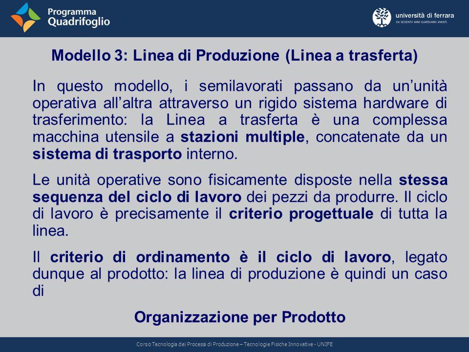 Modello 3: Linea di Produzione (Linea a trasferta)