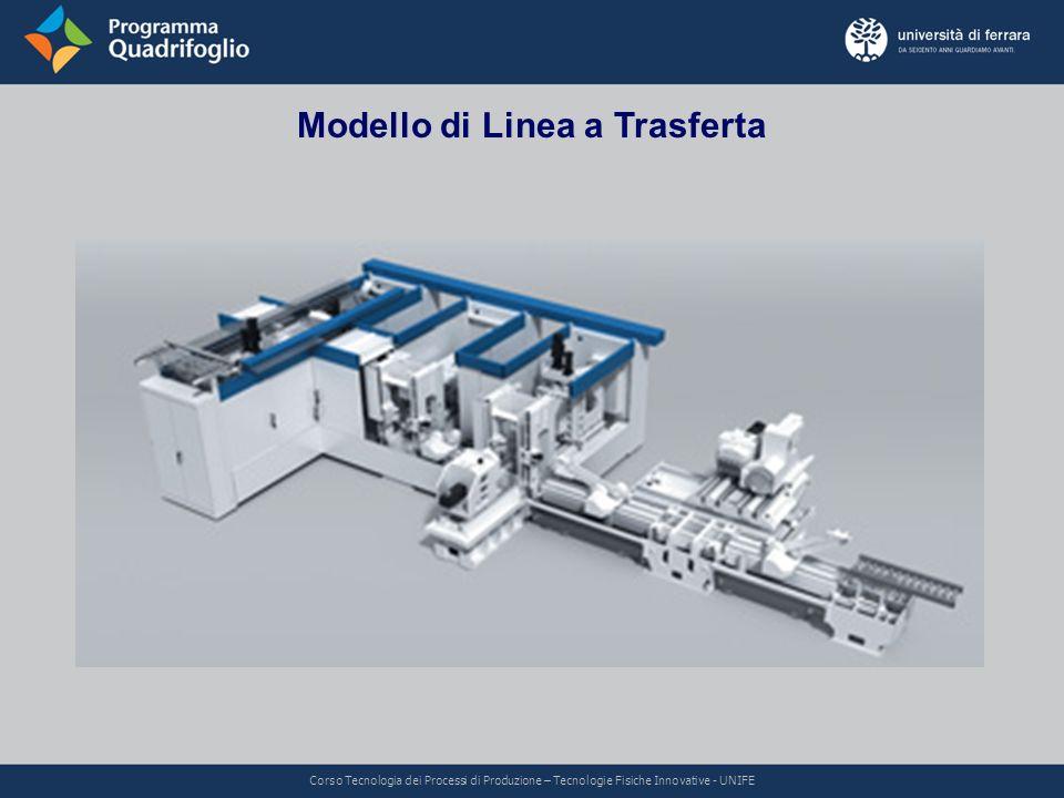 Modello di Linea a Trasferta