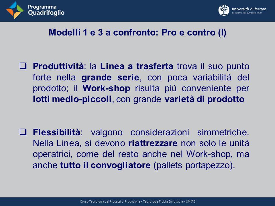 Modelli 1 e 3 a confronto: Pro e contro (I)