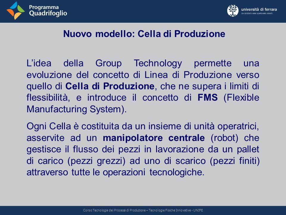 Nuovo modello: Cella di Produzione