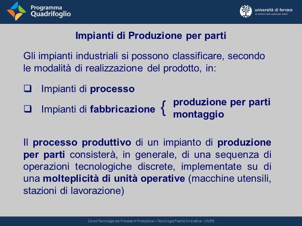 Impianti di Produzione per parti