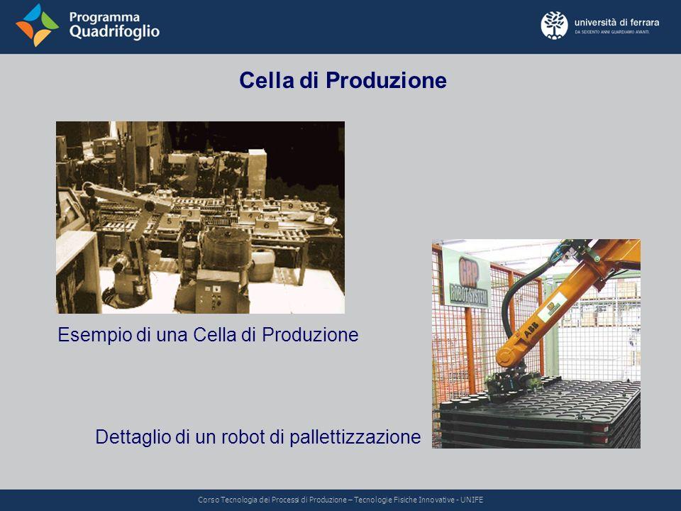 Cella di Produzione Esempio di una Cella di Produzione
