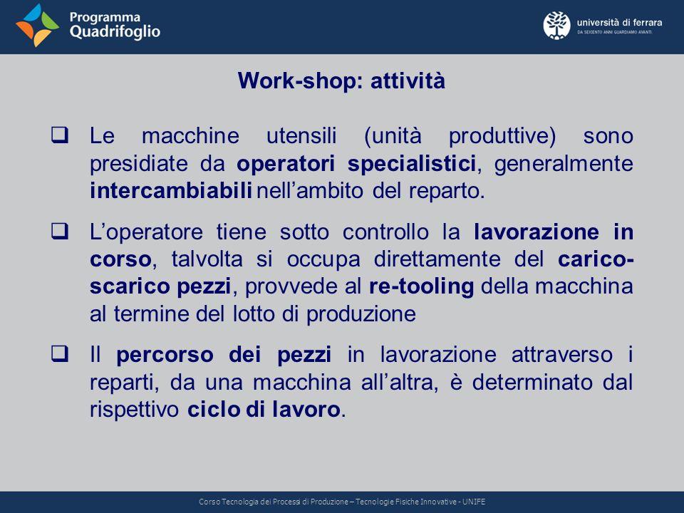 Work-shop: attività